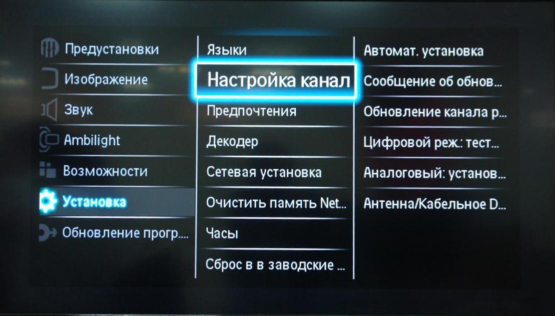 Инструкция по настройке каналов телевизора sony